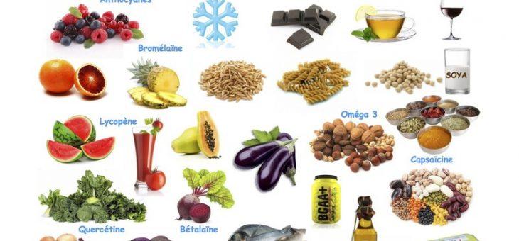 Alimentation anti-inflammatoire?